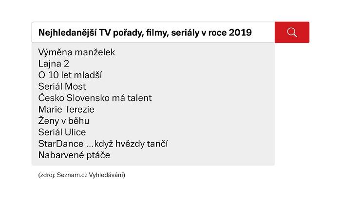 TV pořady 2019