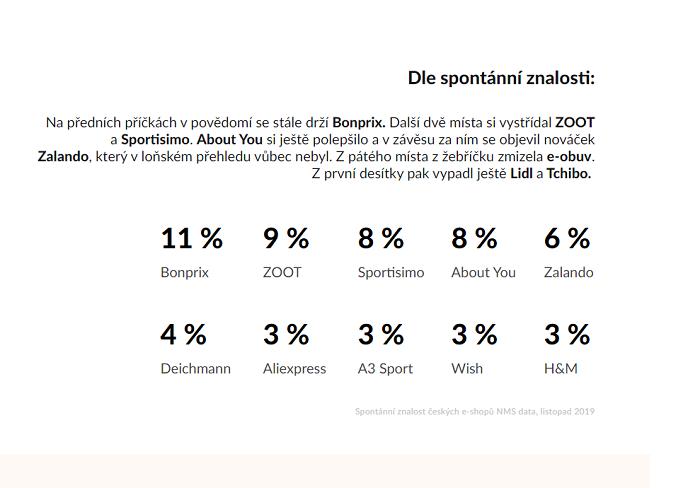 Zahraniční e-shopy výrazně zahýbaly českým online trhem s módou, zdroj: Glami