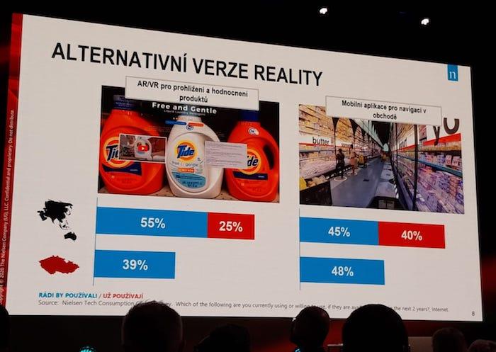 Jaké technologie chtějí lidé používat nebo již používají, srovnání Asie a Austrálie s Českou republikou, zdroj: Nielsen.