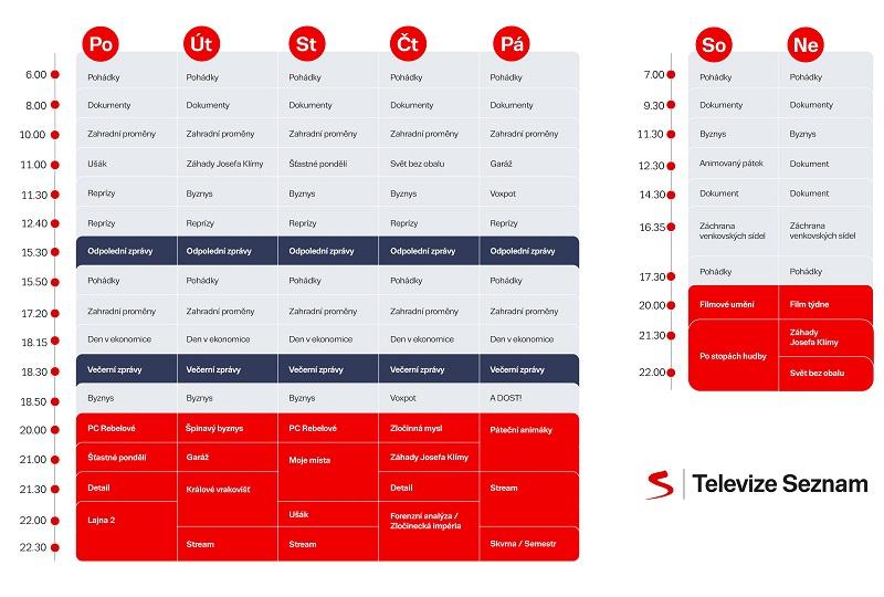 Celodenní programové schéma Televize Seznam pro jaro 2020, zdroj: Seznam.cz