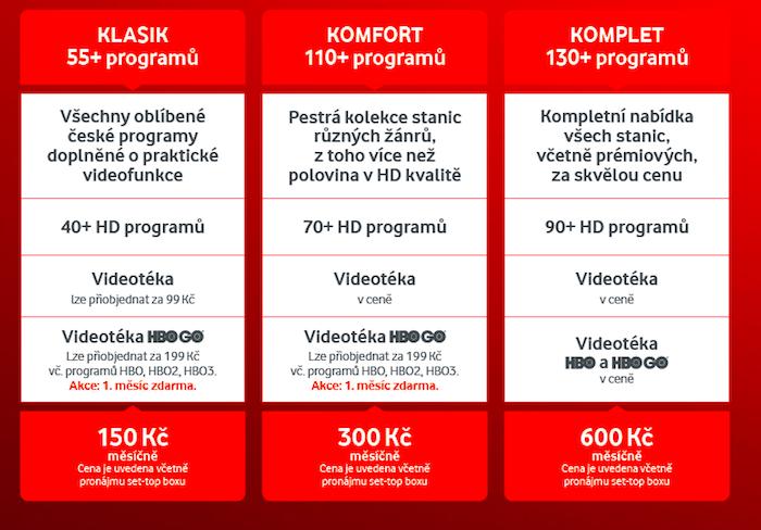 Vodafone TV – přehled tarifů, zdroj: Vodafone
