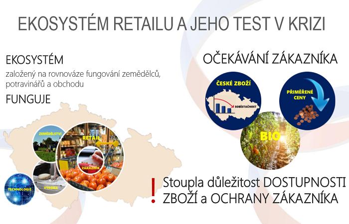 Především silný retail, spolupráce a fungující infrastruktura se v krizi osvědčily, zdroj: Tomáš Prouza
