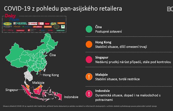 Zkušenost s vývojem nakupování během pandemie v Asii je v mnohém podobná té v Evropě, zdroj: BCG