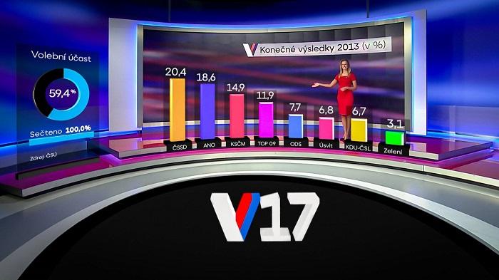 Volební studio TV Nova, foto: TV Nova
