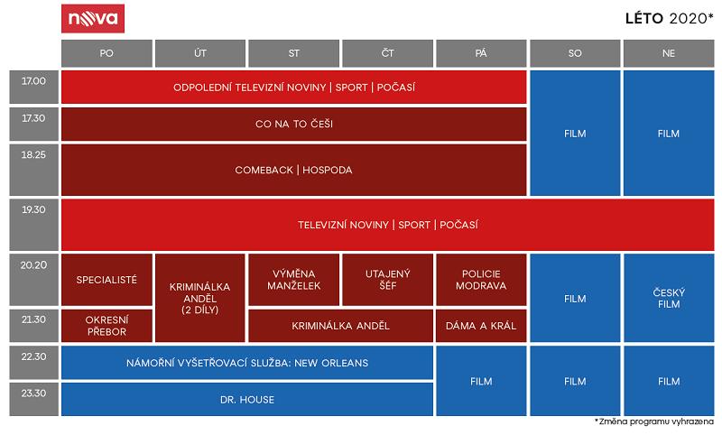 Programové schéma hlavního kanálu TV Nova, léto 2020, zdroj: TV Nova