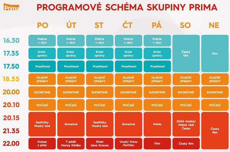 Podzimní schéma 2020 TV Prima, zdroj: FTV Prima