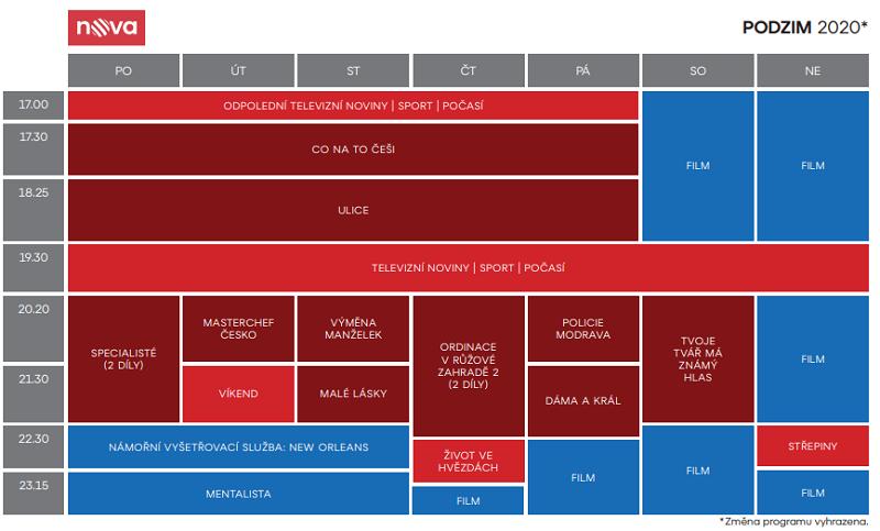 Programový plán TV Nova pro podzim 2020
