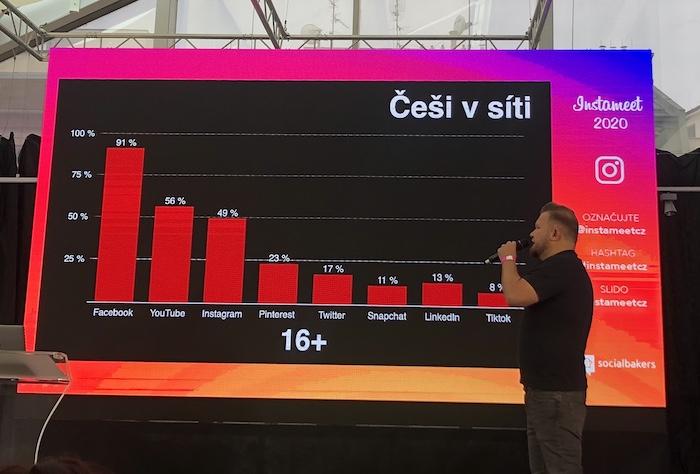 Používání sociálních sítích v Česku, foto: MediaGuru