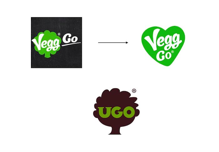 Kvůli podobnosti s konkurenčním Ugem Vegg-Go své původní logo změnilo.