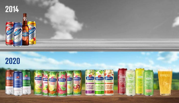 Za posledních šest let značka Birell významně rozšířila své produktové portfolio, zdroj: Plzeňský Prazdroj.