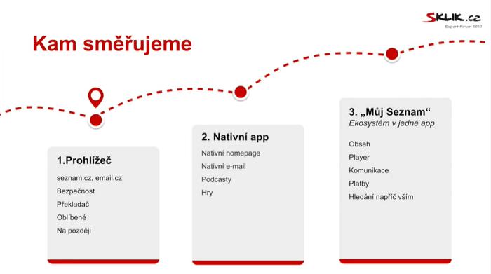 Plány Seznam.cz s prohlížečem, zdroj: Sklik Expert Forum 2020