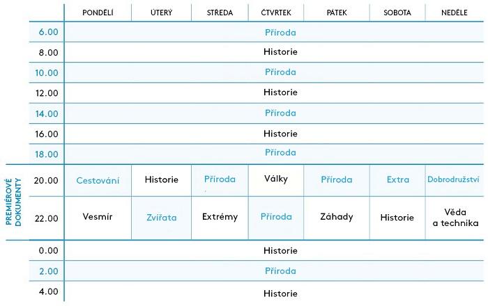 Nové programové schéma Prima Zoom, zdroj: FTV Prima