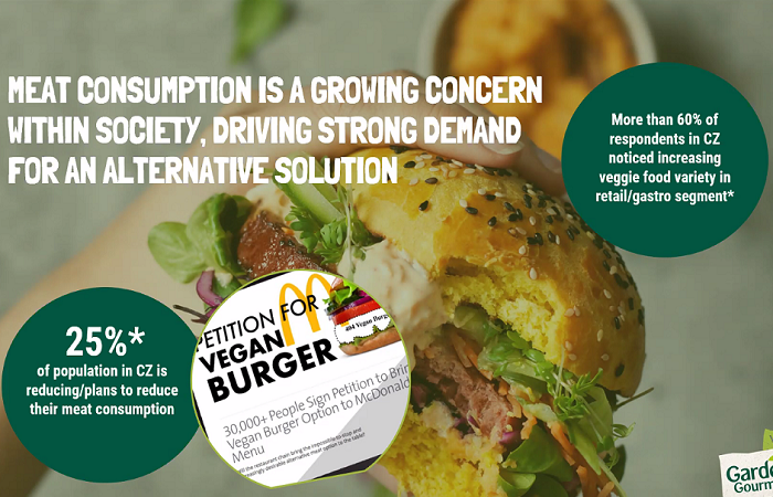 Více než 25 % české populace je mentálně nachystané na vegetariánskou stravu, zdroj: Nestlé.
