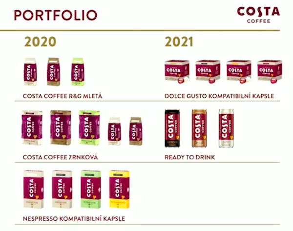 Portfolio Costa Coffee do retailu, zdroj: Coca-Cola HBC