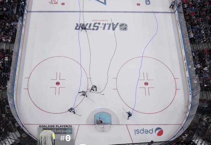 Tipsport se stal v Česku a na Slovensku partnerem NHL