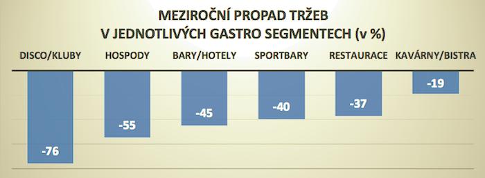 Zdroj: Holding Dotykačka