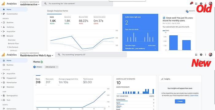 Staré a nové rozhraní Google Analytics, zdroj: Google