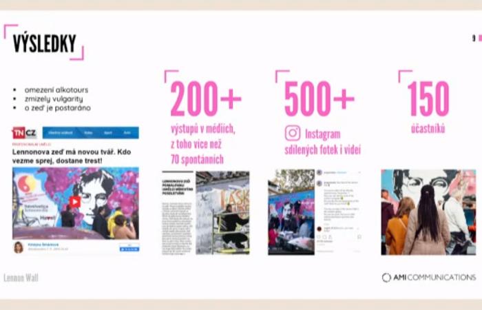 Povedlo se přitáhnout zájem médií, nakonec bylo registrováno přes 200 výstupů, zdroj: prezentace J. Kučmáše
