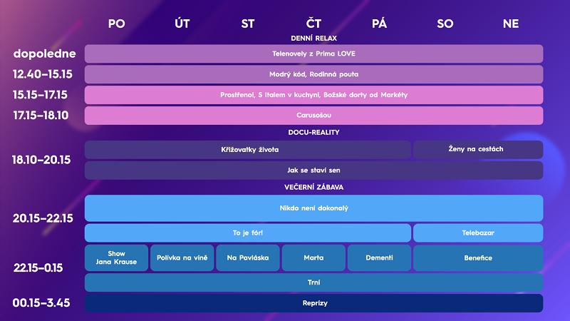 Programové schéma Prima Star, zdroj: FTV Prima