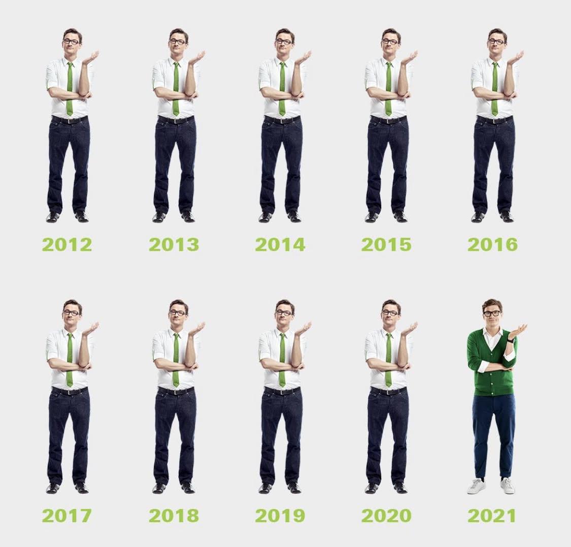 Vývoj šatníku Air Bank bankéře, zdroj: LinkedIn Air Bank