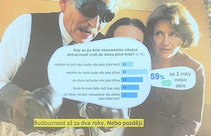 Do normálu se situace vrátí za dva roky či déle, myslí si 59 % Čechů, zdroj: Simply5.