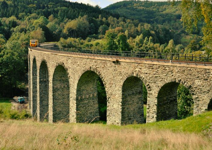 Zdroj: Správa železnic