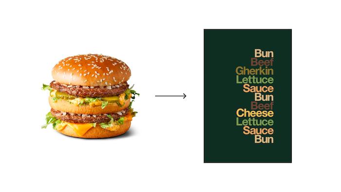 Když celá léta vyrábíte stejný burger, můžete si dovolit čistou typografickou kampaň. Kolemjdoucí pak poznají i bez loga, že jde o BigMac. (Zdroj: Leo Burnett London, 2020)