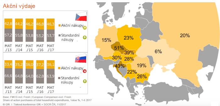 Mapa ukazuje podíl promocí baleného zboží, grafy ukazují akční nákupy baleného a čerstvého zboží, zdroj: GfK.