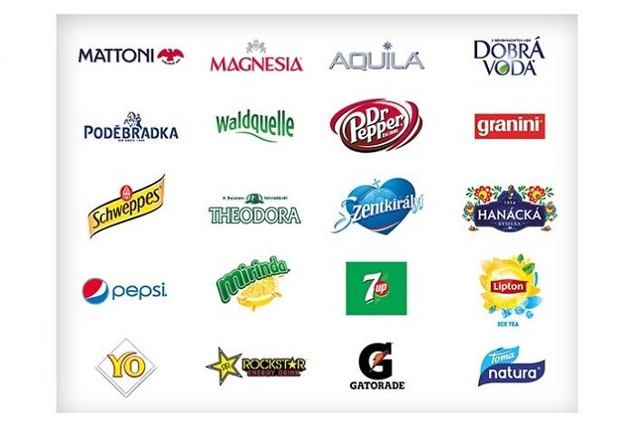 Aktuální portfolio značek Karlovarských minerálních vod, zdroj: KMV