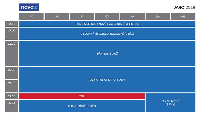 Programové schéma Nova 2, jaro 2018.