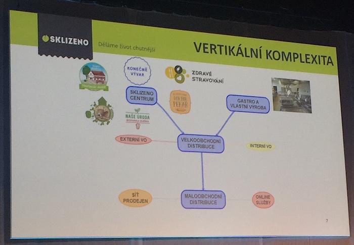 Vertikální komplexita v pojetí Sklizena, foto: MediaGuru.cz