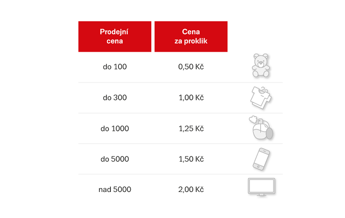 Zdroj: Zboží.cz