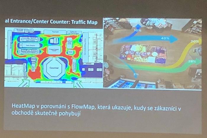 Heat mapy a flow mapy podle IVA, foto: MediaGuru.cz