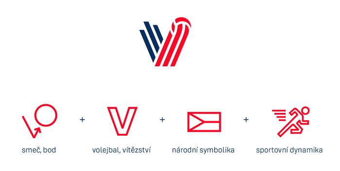 Symbolika nového loga Českého volejbalu