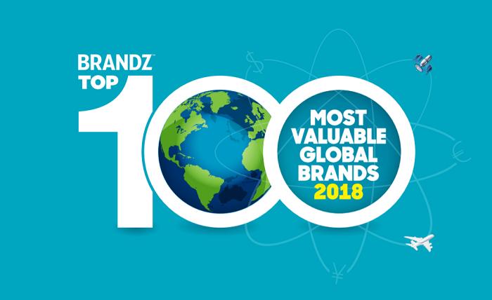 Logo BrandZTop 100