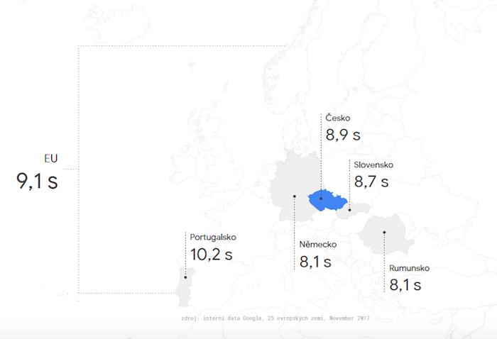 Mapa průměrného načtení stránky, zdroj: Google