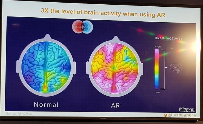 Jak funguje mozek v rozšířené realitě, foto: Petr Miláček.
