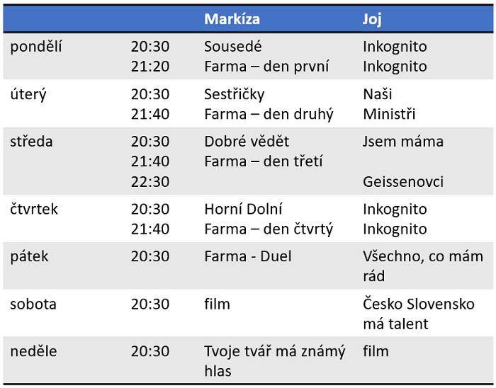 Náhled programového schématu TV Markíza a TV Joj od 3.9. do 16.9. 2018