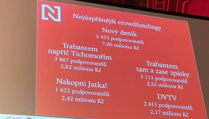 Z prezentace Jána Simkaniče na CIF2018, foto: MediaGuru.cz
