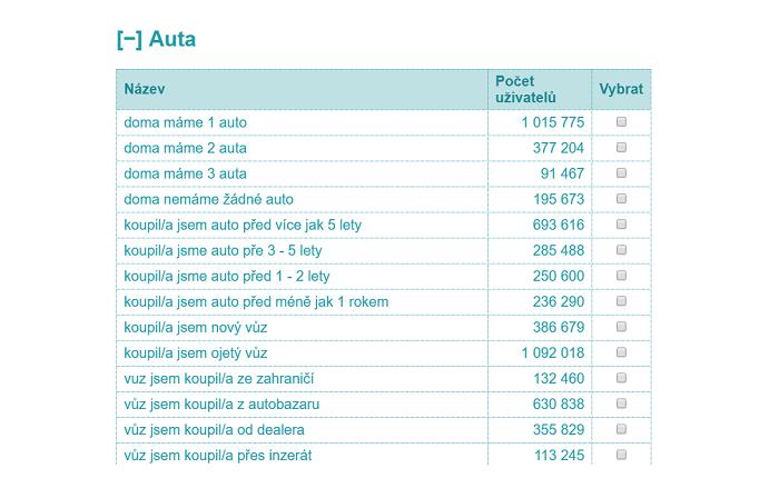 Ukázka otázek v kategorii auta, zdroj: AdArrows