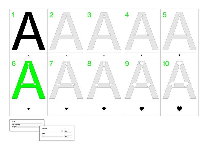 Velikost srdce ve znaku písma AVU Variable, zdroj: 20YY Designers