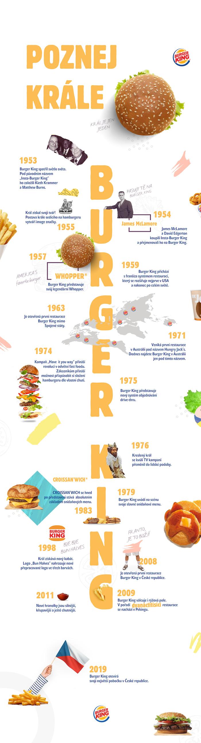 Historie značky Burger King v kostce, zdroj: AmRest