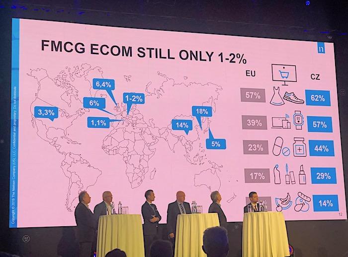 Prodej FMCG zboží na internetu, zdroj: Nielsen