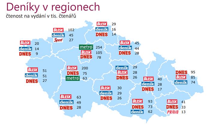 Čtenost deníků v regionech (tis. osob), zdroj: Media projekt, 3+4Q/2018, Median, Stem/Mark