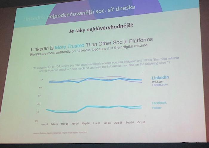 Důvěryhodnost sociální sítě LinkedIn, foto: MediaGuru.cz