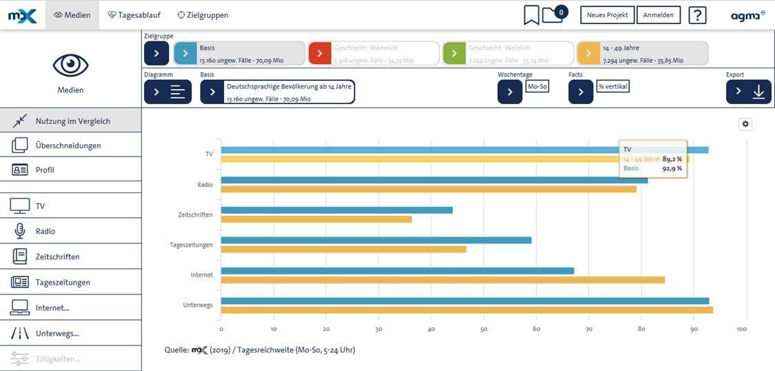 Ukázka výstupu z MaxCross Media Tool