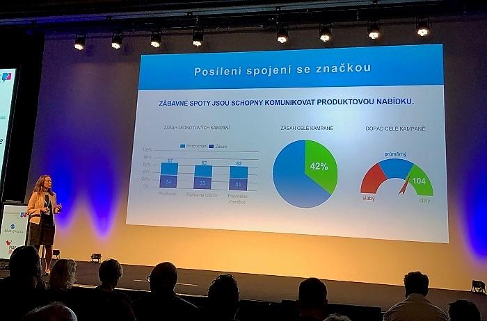 Stávající výsledky kampaně Jindra & Jindra, prezentované na Communication Summit 2019, foto: MediaGuru.cz