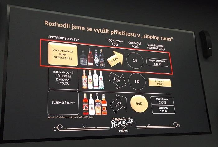 Božkov využil mezery na trhu v kategorii vychutnávacích rumů a umístil zde Republicu jako prémiový produkt za nižší cenu. Foto: MediaGuru.cz