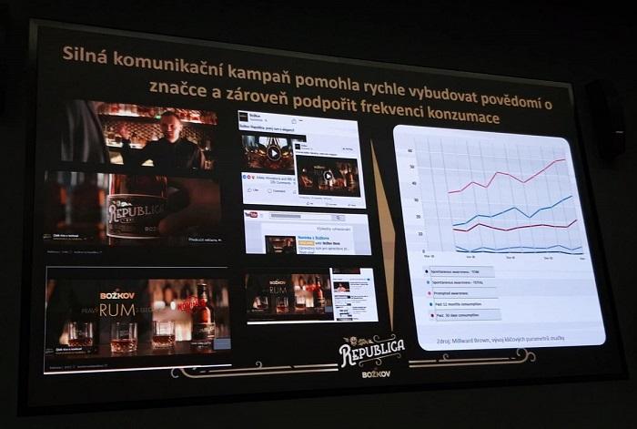 Rumu pomohla i silná kampaň napříč média mixem. Foto: MediaGuru.cz