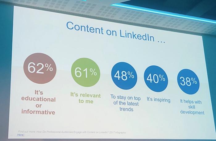 Jaký obsah na LinkedInu uživatelé vyhledávají, zdroj: LinkedIn, foto: MediaGuru.cz.